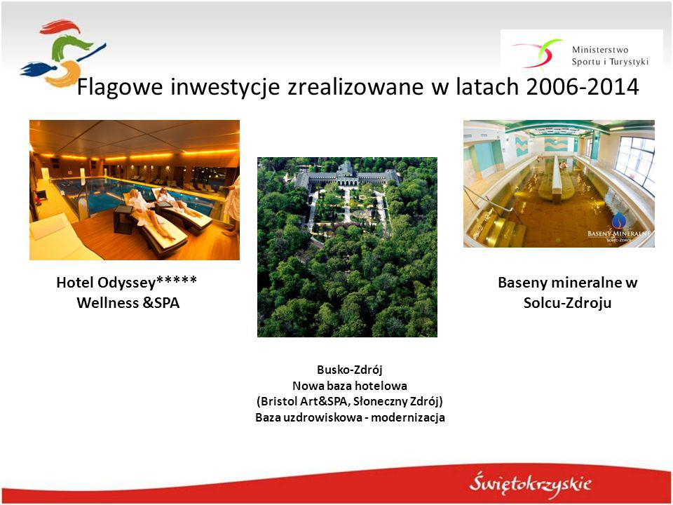 Flagowe inwestycje zrealizowane w latach 2006-2014 Hotel Odyssey***** Wellness &SPA Baseny mineralne w Solcu-Zdroju Busko-Zdrój Nowa baza hotelowa (Br