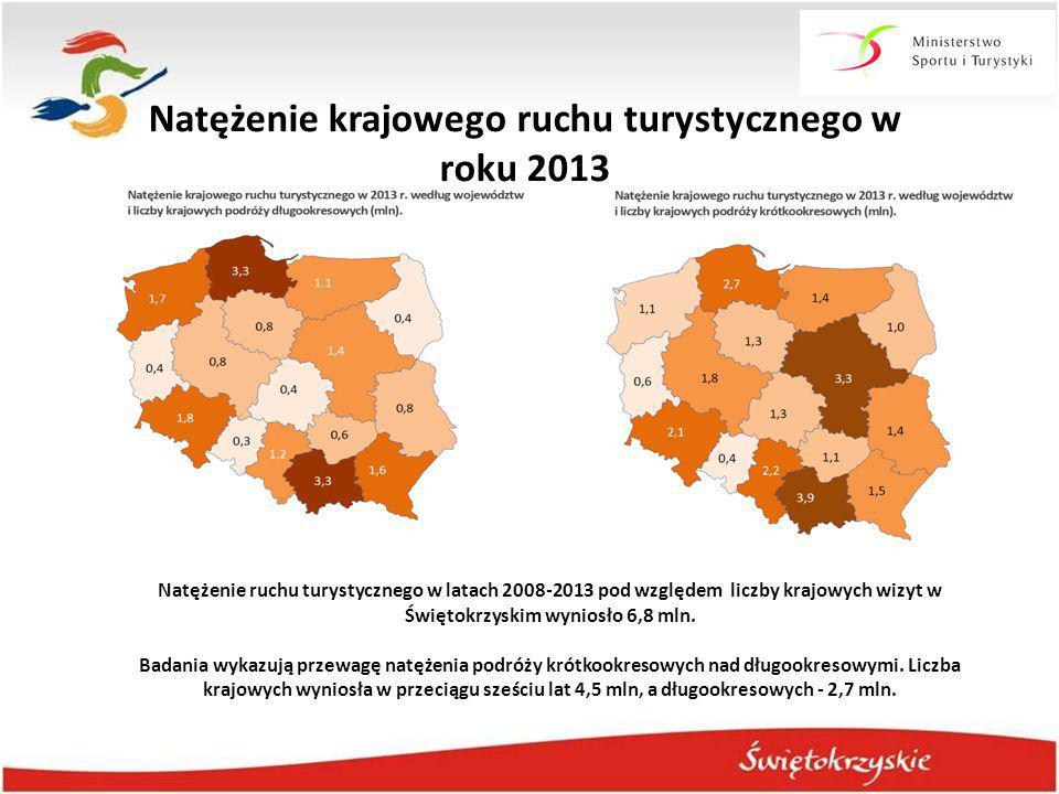Natężenie krajowego ruchu turystycznego w roku 2013 Natężenie ruchu turystycznego w latach 2008-2013 pod względem liczby krajowych wizyt w Świętokrzys