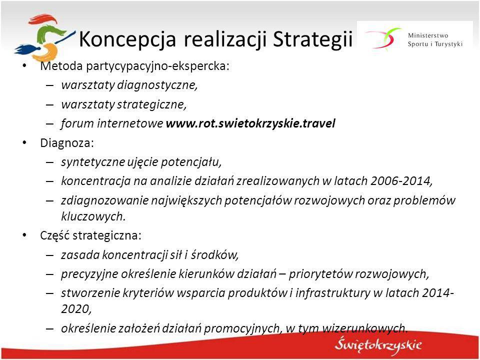 Koncepcja realizacji Strategii Metoda partycypacyjno-ekspercka: – warsztaty diagnostyczne, – warsztaty strategiczne, – forum internetowe www.rot.swiet