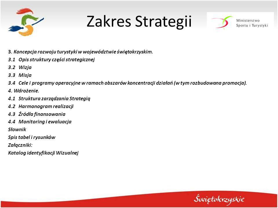 Zakres Strategii 3. Koncepcja rozwoju turystyki w województwie świętokrzyskim. 3.1Opis struktury części strategicznej 3.2Wizja 3.3Misja 3.4Cele i prog