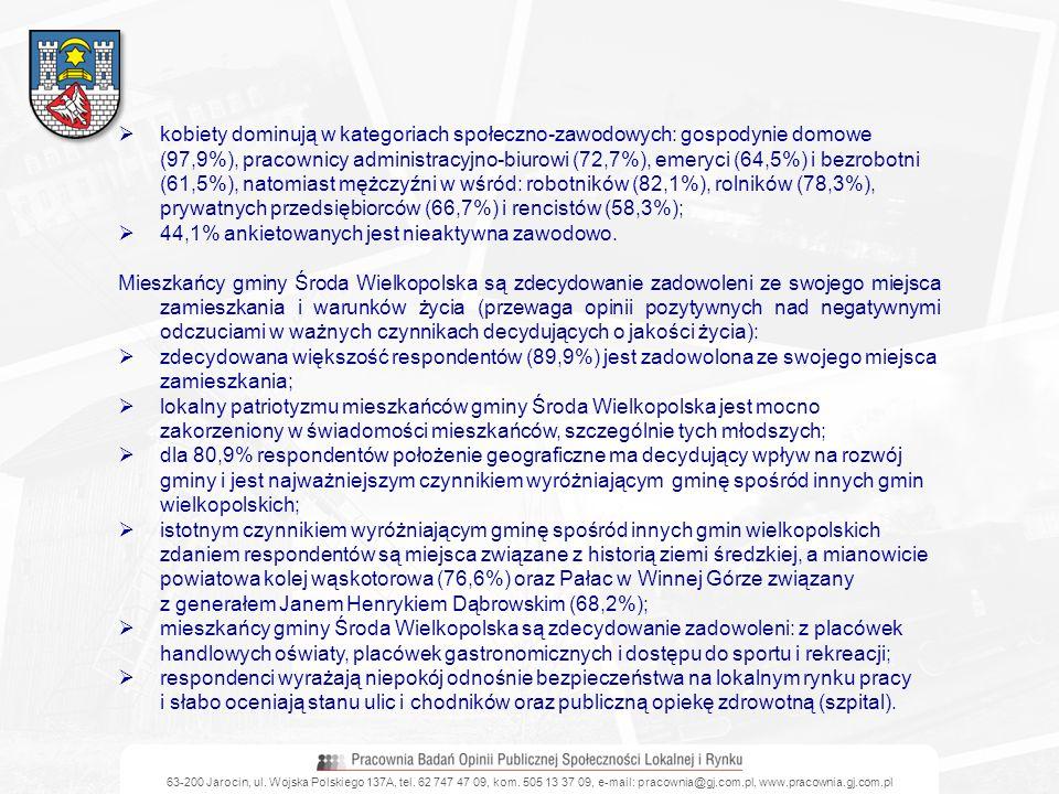 63-200 Jarocin, ul. Wojska Polskiego 137A, tel. 62 747 47 09, kom. 505 13 37 09, e-mail: pracownia@gj.com.pl, www.pracownia.gj.com.pl  kobiety dominu