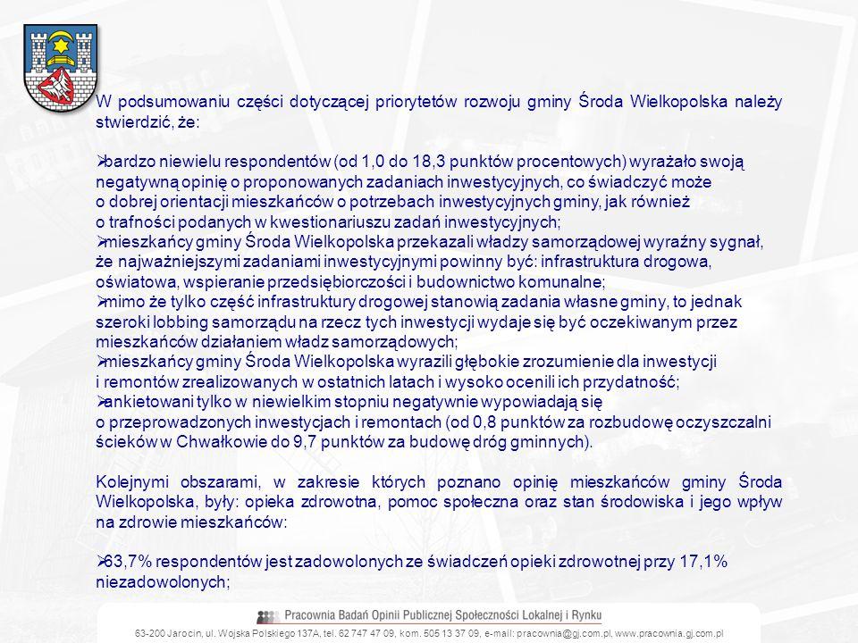 63-200 Jarocin, ul. Wojska Polskiego 137A, tel. 62 747 47 09, kom. 505 13 37 09, e-mail: pracownia@gj.com.pl, www.pracownia.gj.com.pl W podsumowaniu c
