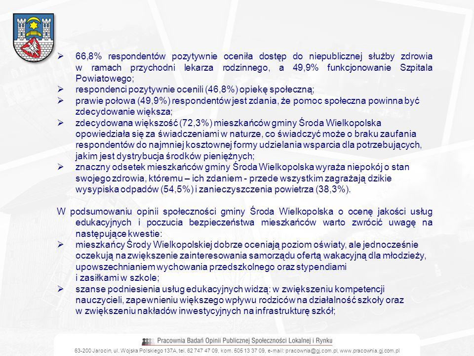 63-200 Jarocin, ul. Wojska Polskiego 137A, tel. 62 747 47 09, kom. 505 13 37 09, e-mail: pracownia@gj.com.pl, www.pracownia.gj.com.pl  66,8% responde