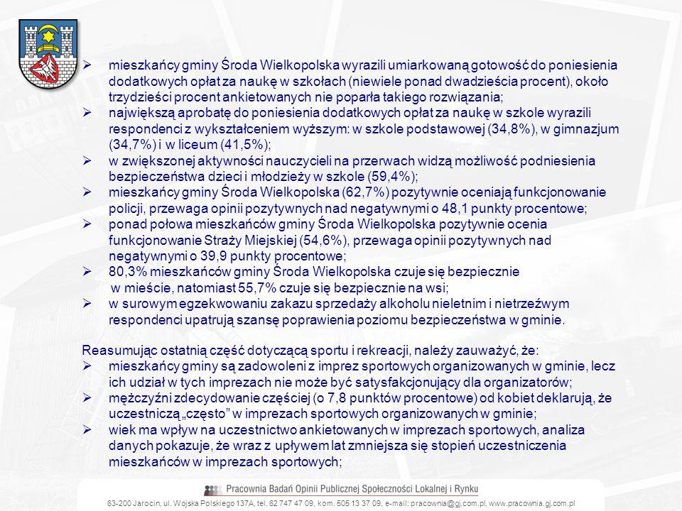 63-200 Jarocin, ul. Wojska Polskiego 137A, tel. 62 747 47 09, kom. 505 13 37 09, e-mail: pracownia@gj.com.pl, www.pracownia.gj.com.pl  mieszkańcy gmi