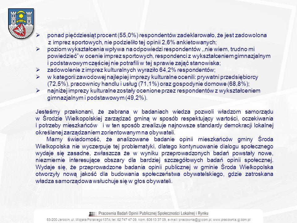 63-200 Jarocin, ul. Wojska Polskiego 137A, tel. 62 747 47 09, kom. 505 13 37 09, e-mail: pracownia@gj.com.pl, www.pracownia.gj.com.pl  ponad pięćdzie