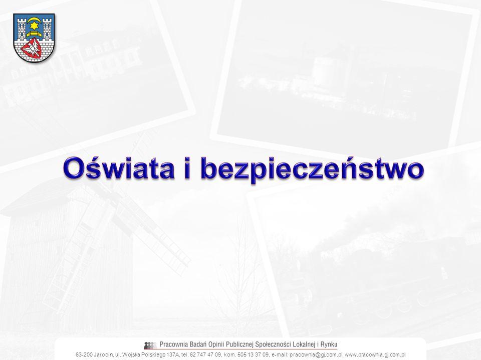 63-200 Jarocin, ul. Wojska Polskiego 137A, tel. 62 747 47 09, kom. 505 13 37 09, e-mail: pracownia@gj.com.pl, www.pracownia.gj.com.pl