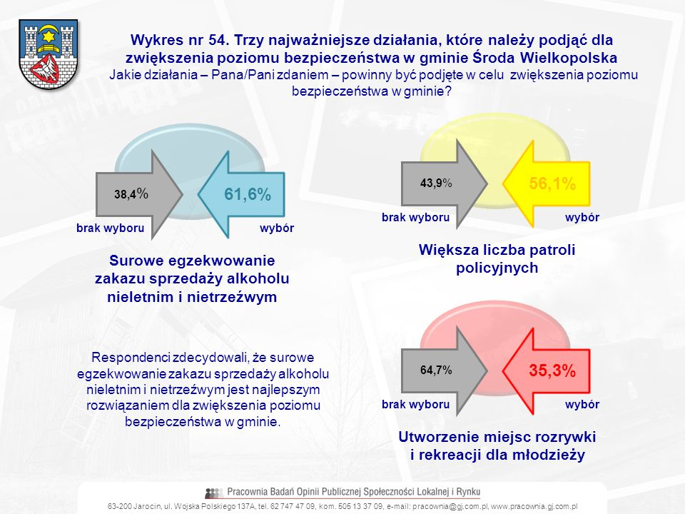63-200 Jarocin, ul. Wojska Polskiego 137A, tel. 62 747 47 09, kom. 505 13 37 09, e-mail: pracownia@gj.com.pl, www.pracownia.gj.com.pl brak wyboru wybó