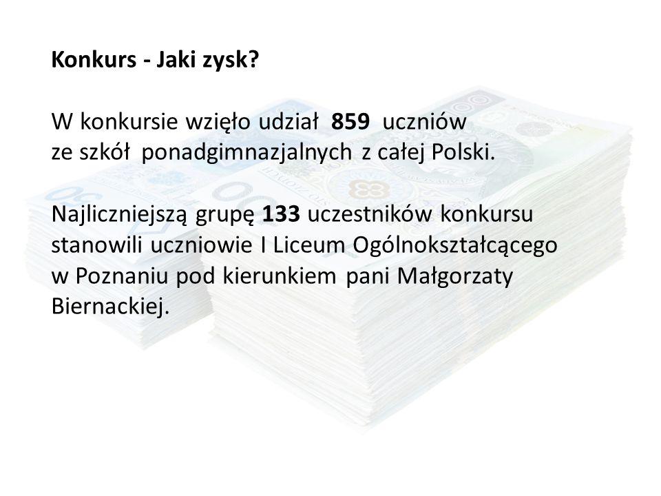 Konkurs - Jaki zysk? W konkursie wzięło udział 859 uczniów ze szkół ponadgimnazjalnych z całej Polski. Najliczniejszą grupę 133 uczestników konkursu s