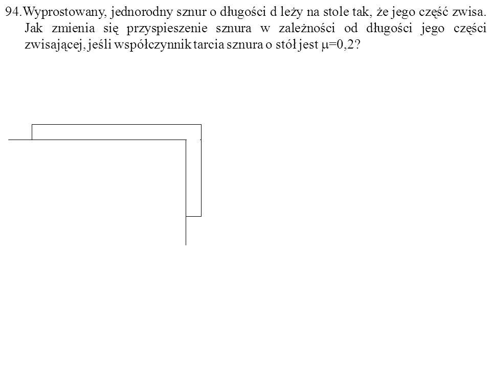 Dane: d,  =0,2. Szukane: a=f(x)=?