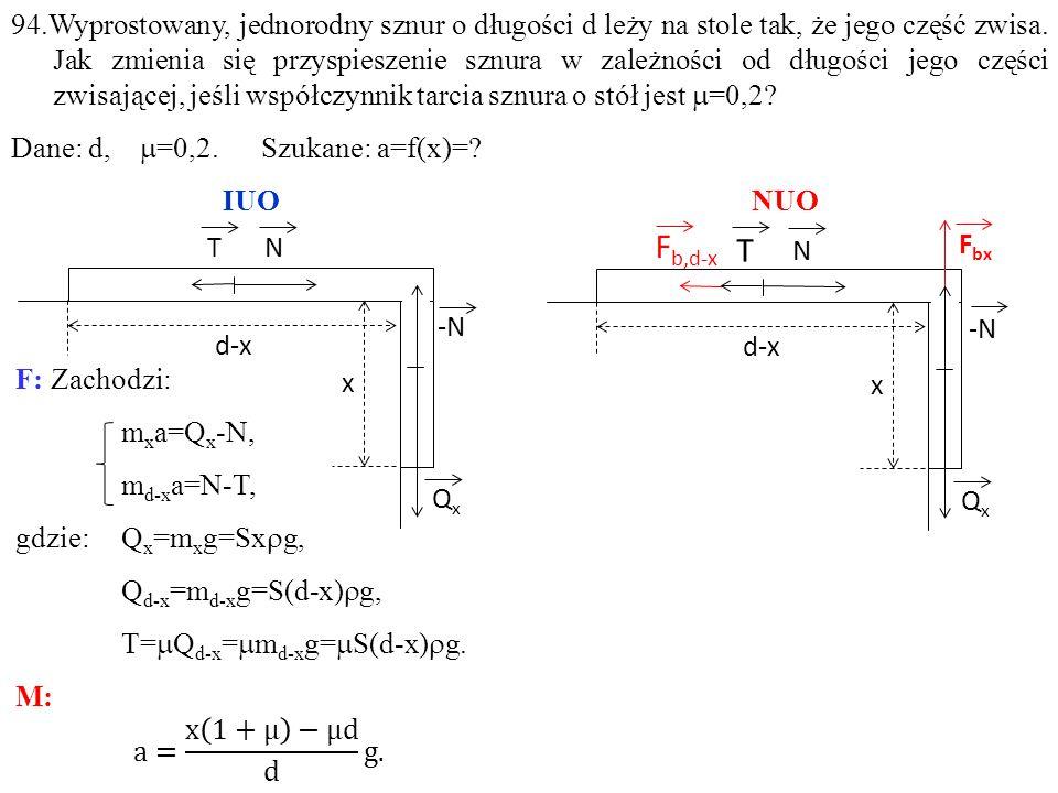 N QxQx -N d-x x T 94.Wyprostowany, jednorodny sznur o długości d leży na stole tak, że jego część zwisa.
