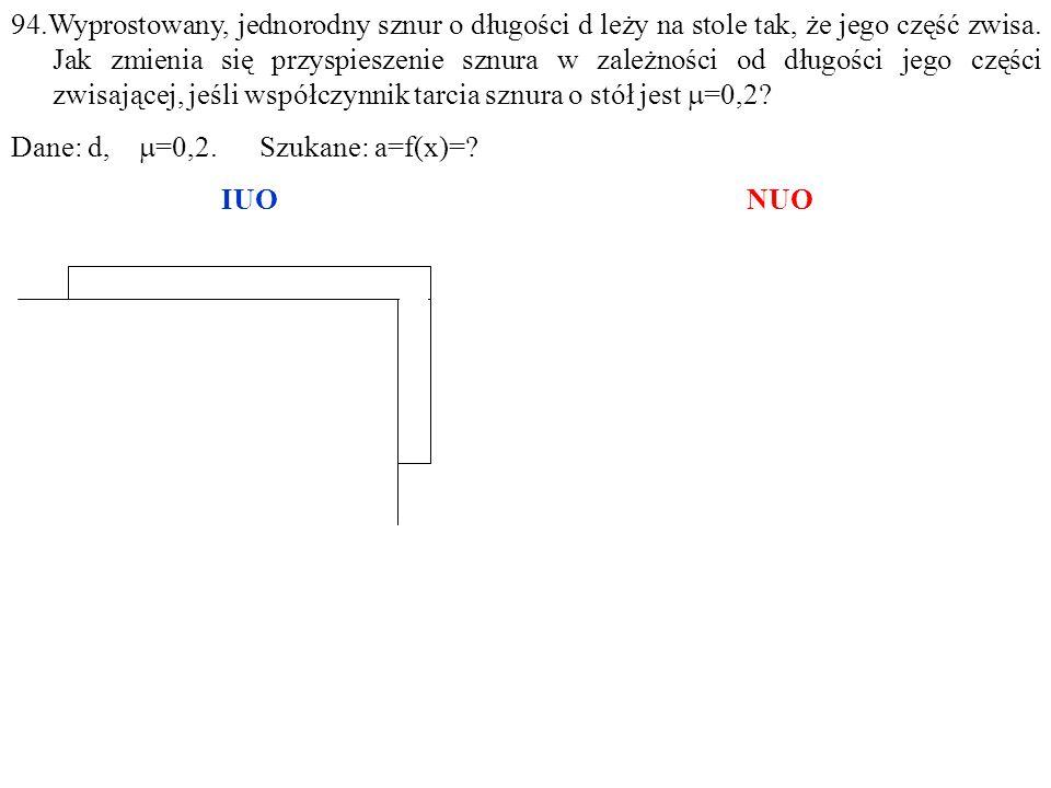 94.Wyprostowany, jednorodny sznur o długości d leży na stole tak, że jego część zwisa.