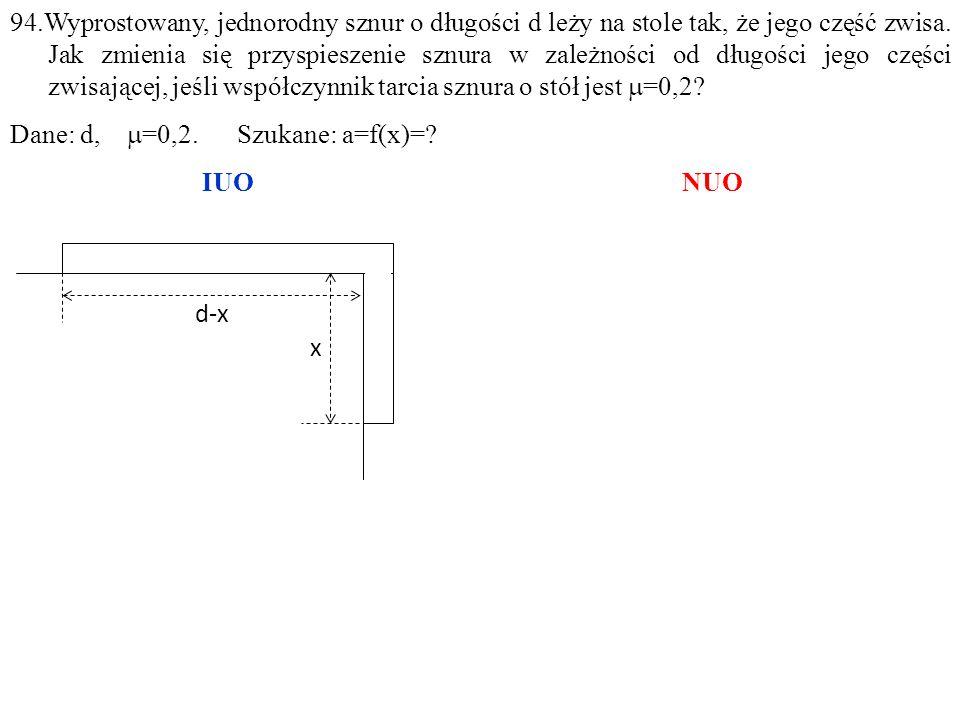 d-x x 94.Wyprostowany, jednorodny sznur o długości d leży na stole tak, że jego część zwisa.