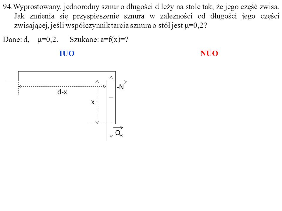 QxQx -N d-x x 94.Wyprostowany, jednorodny sznur o długości d leży na stole tak, że jego część zwisa.