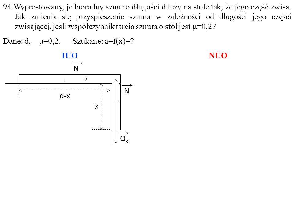 N QxQx -N d-x x 94.Wyprostowany, jednorodny sznur o długości d leży na stole tak, że jego część zwisa.