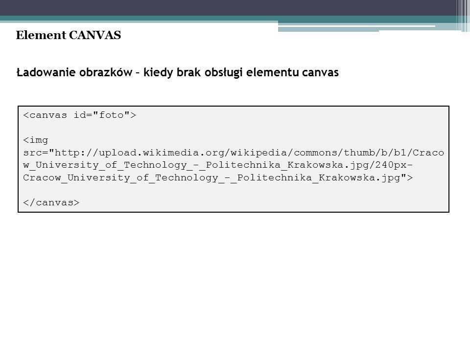 Ładowanie obrazków – kiedy brak obsługi elementu canvas Element CANVAS