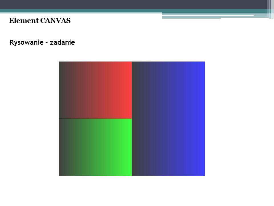 Rysowanie – zadanie Element CANVAS