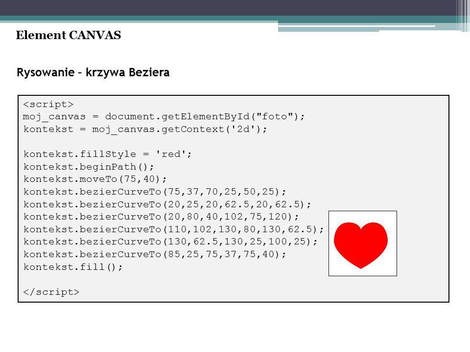 Rysowanie – krzywa Beziera Element CANVAS moj_canvas = document.getElementById( foto ); kontekst = moj_canvas.getContext( 2d ); kontekst.fillStyle = red ; kontekst.beginPath(); kontekst.moveTo(75,40); kontekst.bezierCurveTo(75,37,70,25,50,25); kontekst.bezierCurveTo(20,25,20,62.5,20,62.5); kontekst.bezierCurveTo(20,80,40,102,75,120); kontekst.bezierCurveTo(110,102,130,80,130,62.5); kontekst.bezierCurveTo(130,62.5,130,25,100,25); kontekst.bezierCurveTo(85,25,75,37,75,40); kontekst.fill();