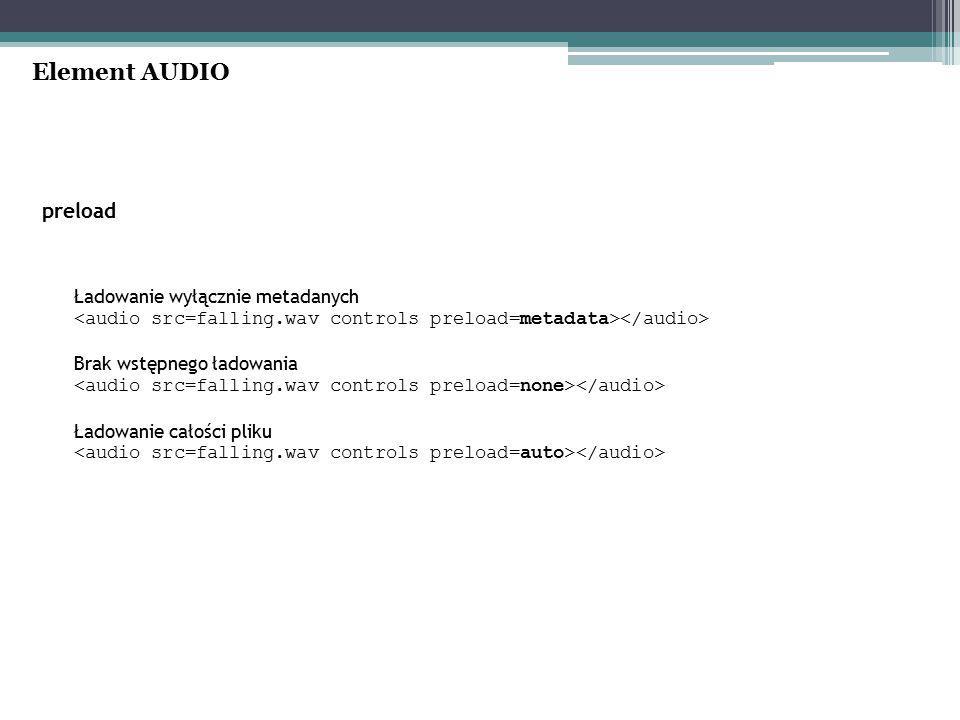 preload Ładowanie wyłącznie metadanych Brak wstępnego ładowania Ładowanie całości pliku Element AUDIO