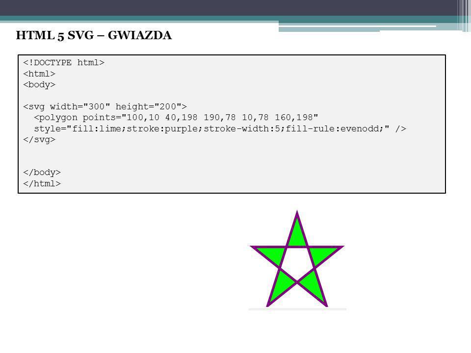 HTML 5 SVG – GWIAZDA