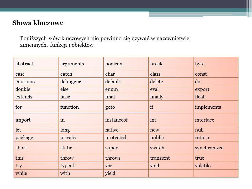 Poniższych słów kluczowych nie powinno się używać w nazewnictwie: zmiennych, funkcji i obiektów