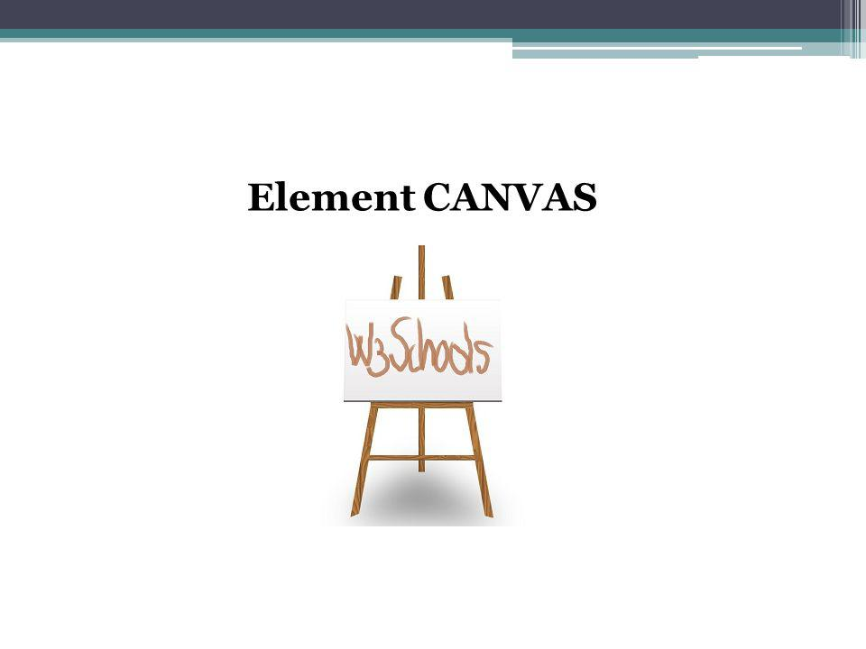 Element CANVAS
