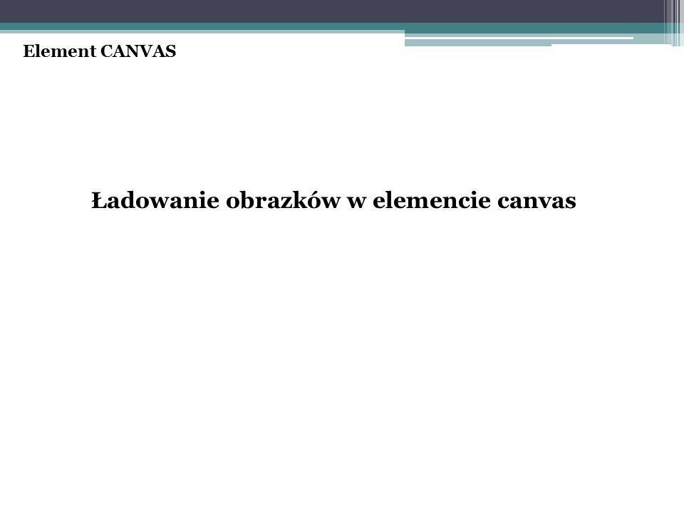 Ładowanie obrazków w elemencie canvas Element CANVAS