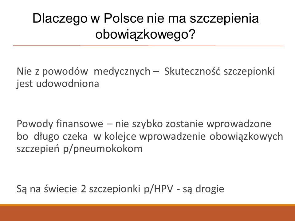 Dlaczego w Polsce nie ma szczepienia obowiązkowego? Nie z powodów medycznych – Skuteczność szczepionki jest udowodniona Powody finansowe – nie szybko