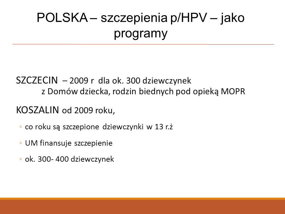 POLSKA – szczepienia p/HPV – jako programy SZCZECIN – 2009 r dla ok. 300 dziewczynek z Domów dziecka, rodzin biednych pod opieką MOPR KOSZALIN od 2009