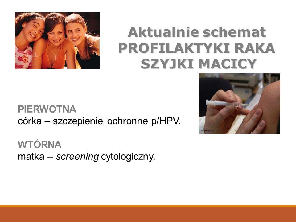 Aktualnie schemat PROFILAKTYKI RAKA SZYJKI MACICY PIERWOTNA córka – szczepienie ochronne p/HPV. WTÓRNA matka – screening cytologiczny.