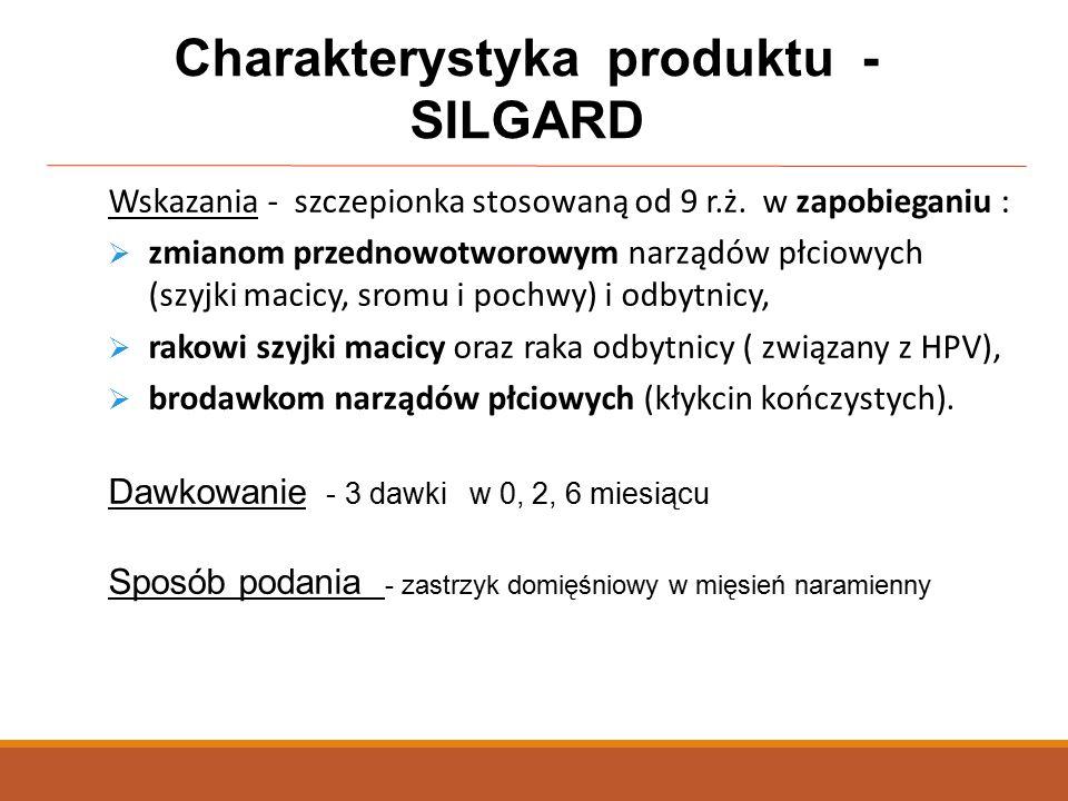 Charakterystyka produktu - SILGARD Wskazania - szczepionka stosowaną od 9 r.ż. w zapobieganiu :  zmianom przednowotworowym narządów płciowych (szyjki