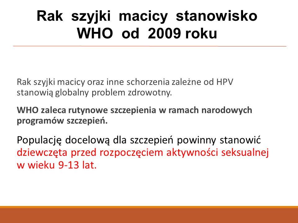 Rak szyjki macicy stanowisko WHO od 2009 roku Rak szyjki macicy oraz inne schorzenia zależne od HPV stanowią globalny problem zdrowotny. WHO zaleca ru
