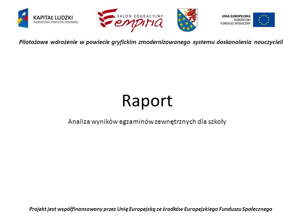 Pilotażowe wdrożenie w powiecie gryfickim zmodernizowanego systemu doskonalenia nauczycieli Projekt jest współfinansowany przez Unię Europejską ze środków Europejskiego Funduszu Społecznego Raport Analiza wyników egzaminów zewnętrznych dla szkoły