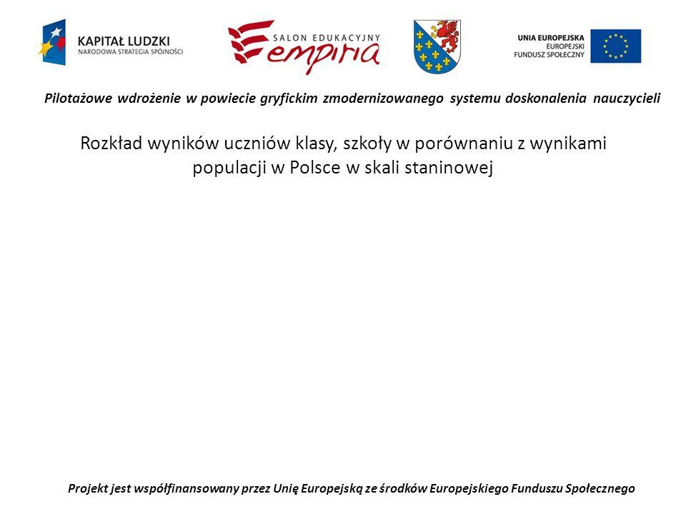 Pilotażowe wdrożenie w powiecie gryfickim zmodernizowanego systemu doskonalenia nauczycieli Projekt jest współfinansowany przez Unię Europejską ze środków Europejskiego Funduszu Społecznego Rozkład wyników uczniów klasy, szkoły w porównaniu z wynikami populacji w Polsce w skali staninowej