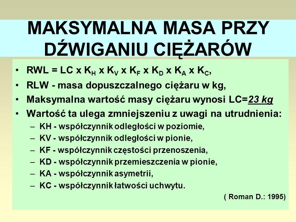 15 MAKSYMALNA MASA PRZY DŹWIGANIU CIĘŻARÓW RWL = LC x K H x K V x K F x K D x K A x K C, RLW - masa dopuszczalnego ciężaru w kg, 23 kgMaksymalna warto