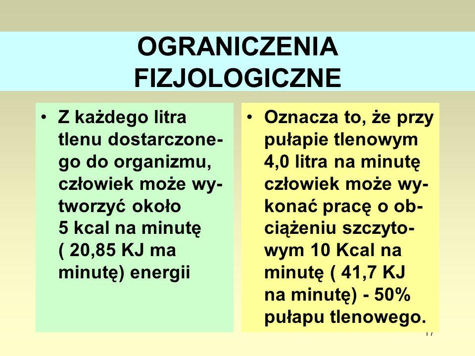 17 OGRANICZENIA FIZJOLOGICZNE Z każdego litra tlenu dostarczone- go do organizmu, człowiek może wy- tworzyć około 5 kcal na minutę ( 20,85 KJ ma minut