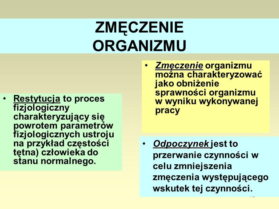 18 ZMĘCZENIE ORGANIZMU fizjologicznyRestytucja to proces fizjologiczny charakteryzujący się powrotem parametrów fizjologicznych ustroju na przykład cz