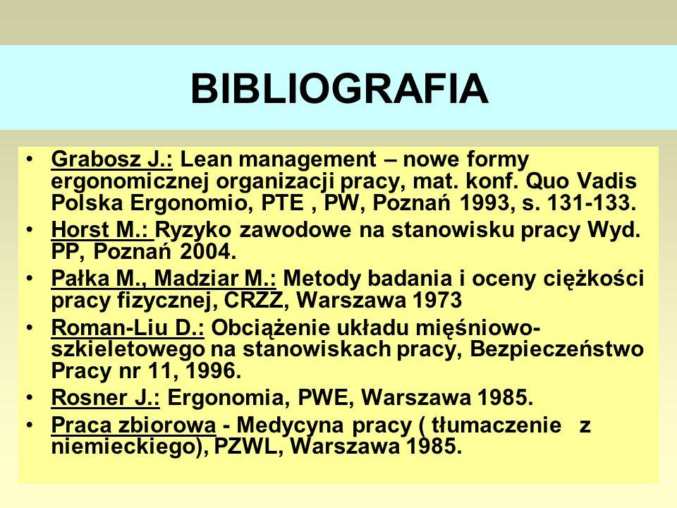 24 BIBLIOGRAFIA Grabosz J.: Lean management – nowe formy ergonomicznej organizacji pracy, mat. konf. Quo Vadis Polska Ergonomio, PTE, PW, Poznań 1993,