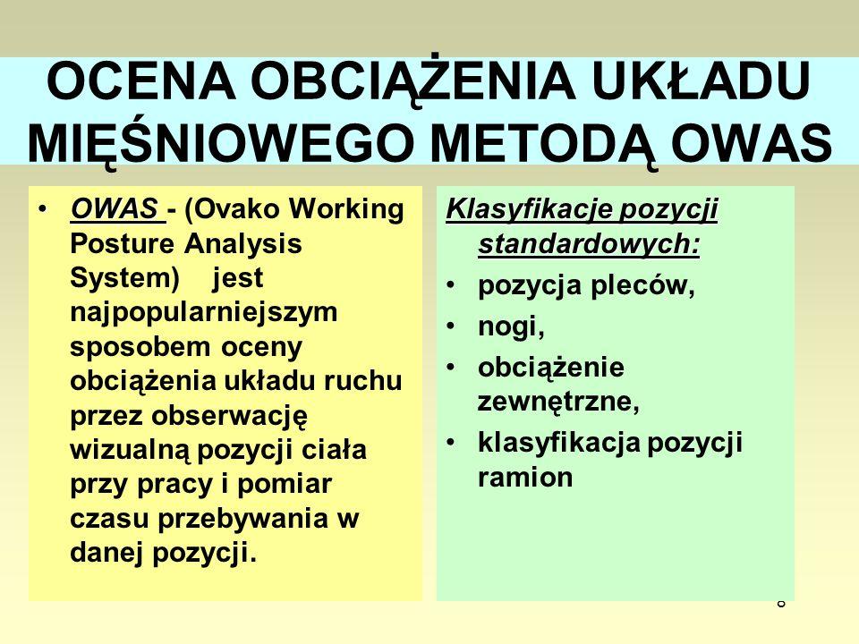8 OCENA OBCIĄŻENIA UKŁADU MIĘŚNIOWEGO METODĄ OWAS OWASOWAS - (Ovako Working Posture Analysis System) jest najpopularniejszym sposobem oceny obciążenia