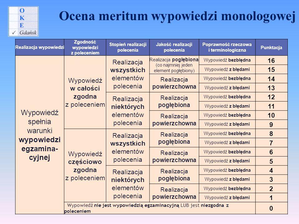 Ocena meritum wypowiedzi monologowej Realizacja wypowiedzi Zgodność wypowiedzi z poleceniem Stopień realizacji polecenia Jakość realizacji polecenia P