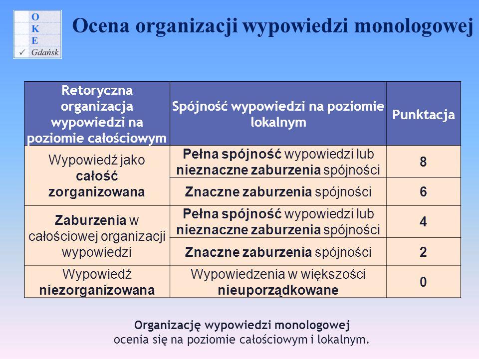 Ocena organizacji wypowiedzi monologowej Retoryczna organizacja wypowiedzi na poziomie całościowym Spójność wypowiedzi na poziomie lokalnym Punktacja