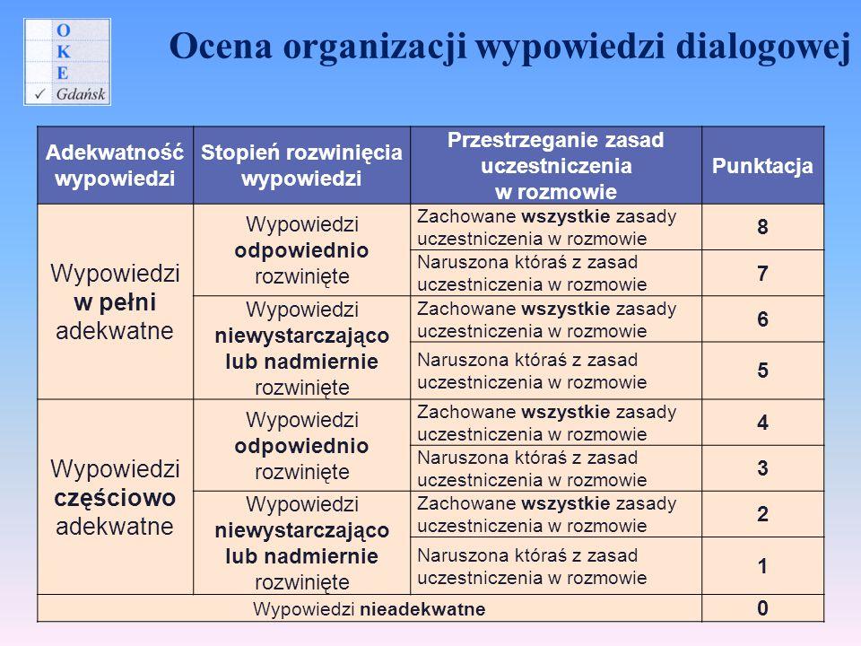 Ocena organizacji wypowiedzi dialogowej Adekwatność wypowiedzi Stopień rozwinięcia wypowiedzi Przestrzeganie zasad uczestniczenia w rozmowie Punktacja