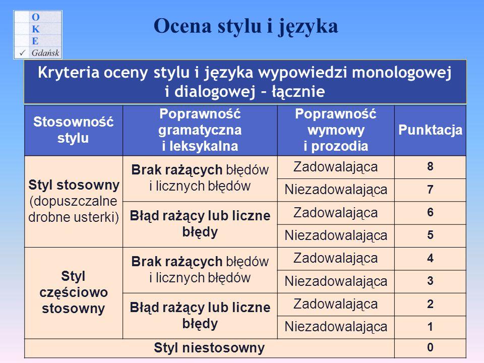 Ocena stylu i języka Stosowność stylu Poprawność gramatyczna i leksykalna Poprawność wymowy i prozodia Punktacja Styl stosowny (dopuszczalne drobne us