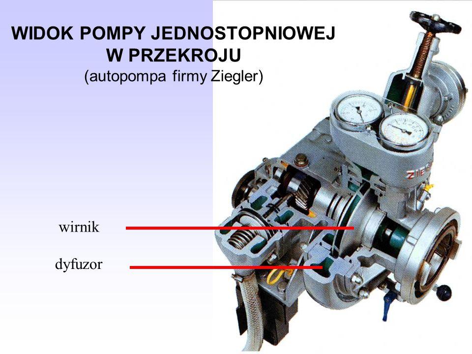 wirnik dyfuzor WIDOK POMPY JEDNOSTOPNIOWEJ W PRZEKROJU (autopompa firmy Ziegler)