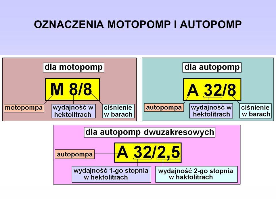OZNACZENIA MOTOPOMP I AUTOPOMP