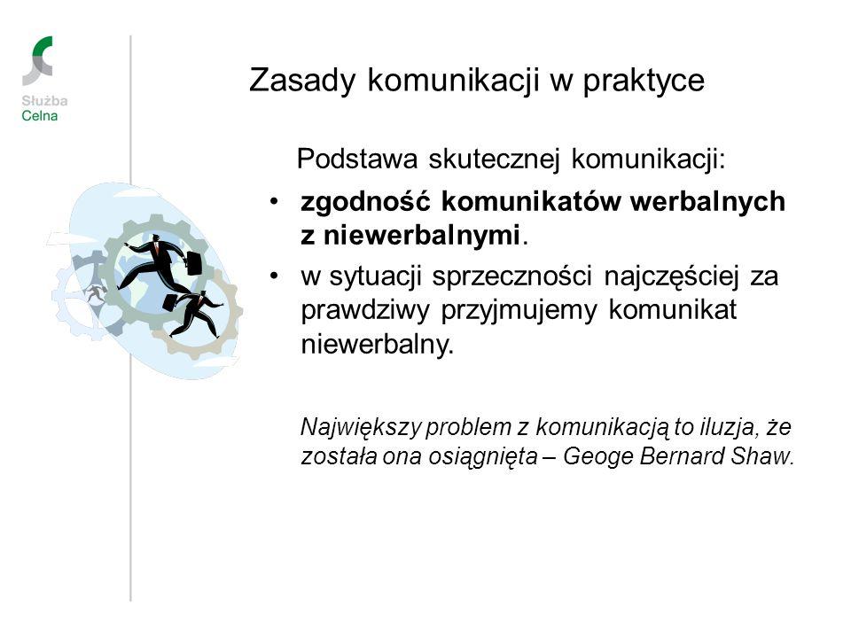 Szczególna rola kierownika jednostki w budowaniu prawidłowej komunikacji z audytorami Fazy procesu negocjacji: przygotowanie do negocjacji otwarcie rozmów przedstawienie propozycji kontrakt końcowy