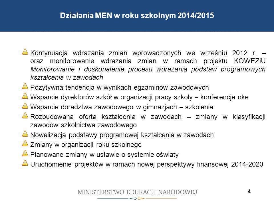 4 4 Kontynuacja wdrażania zmian wprowadzonych we wrześniu 2012 Kontynuacja wdrażania zmian wprowadzonych we wrześniu 2012 r.