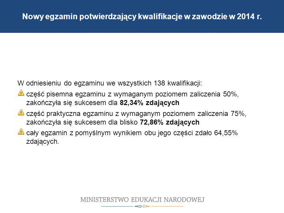 Cele reformy wprowadzonej 1 września 2012 r.od września do października br.