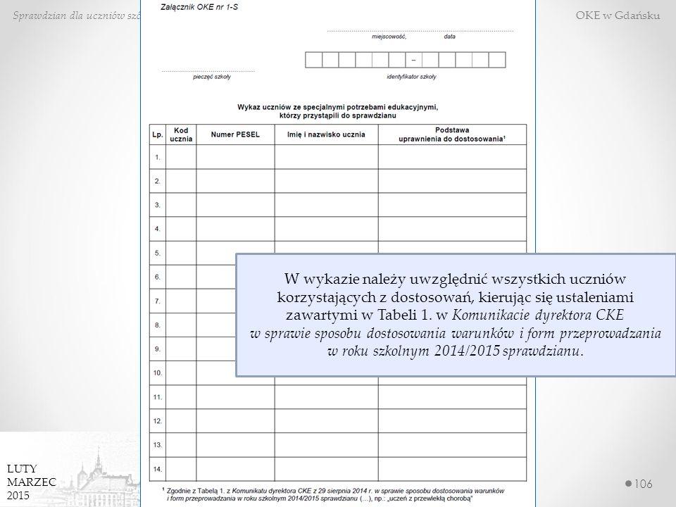 106 Sprawdzian dla uczniów szóstej klasy w roku szkolnym 2014/2015 OKE w Gdańsku LUTY MARZEC 2015 W wykazie należy uwzględnić wszystkich uczniów korzystających z dostosowań, kierując się ustaleniami zawartymi w Tabeli 1.