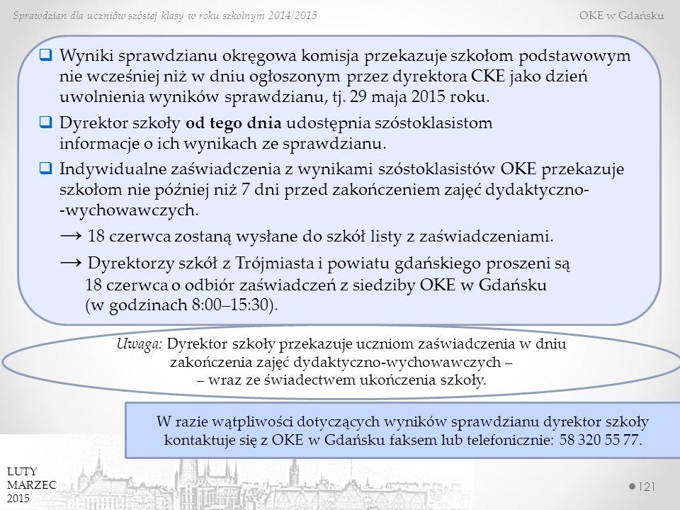 121 Sprawdzian dla uczniów szóstej klasy w roku szkolnym 2014/2015 OKE w Gdańsku LUTY MARZEC 2015  Wyniki sprawdzianu okręgowa komisja przekazuje szkołom podstawowym nie wcześniej niż w dniu ogłoszonym przez dyrektora CKE jako dzień uwolnienia wyników sprawdzianu, tj.