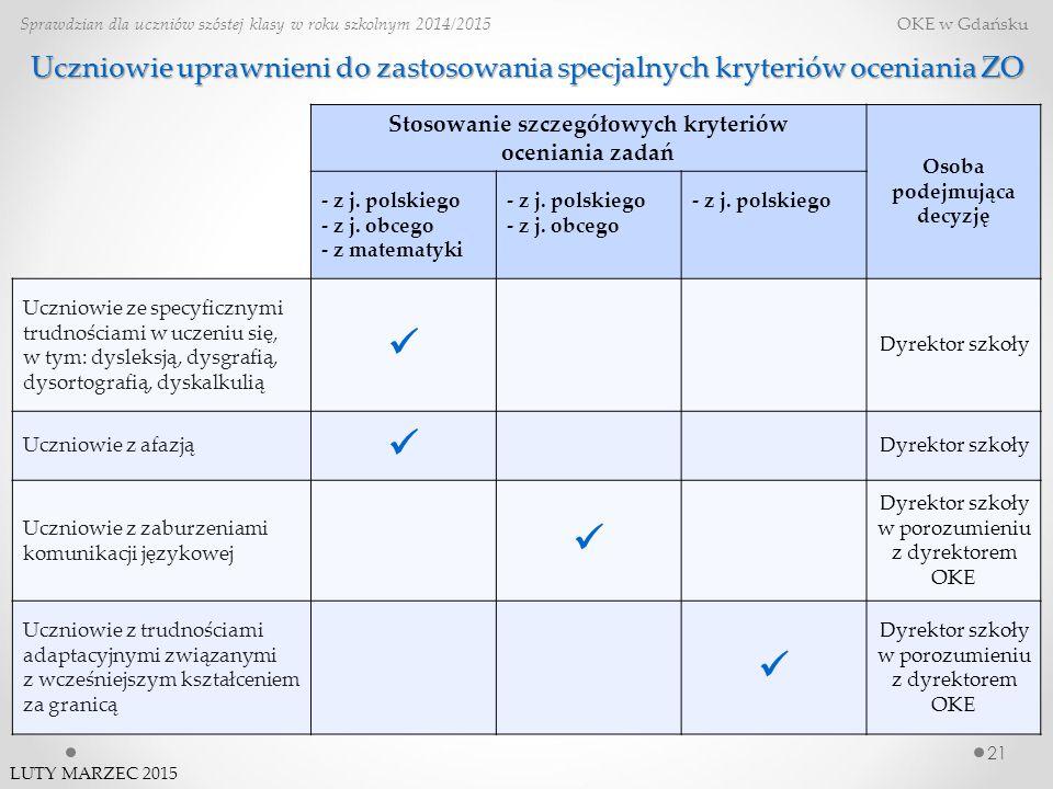Uczniowie uprawnieni do zastosowania specjalnych kryteriów oceniania ZO Stosowanie szczegółowych kryteriów oceniania zadań Osoba podejmująca decyzję - z j.